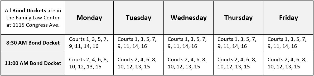 Harris county courts bond dockets 1115 congress avenue solutioingenieria Images